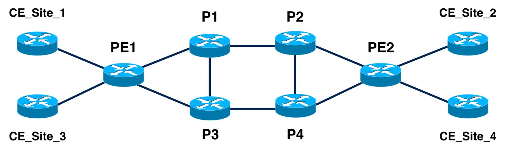 MPLS Diagram Terabit Systems